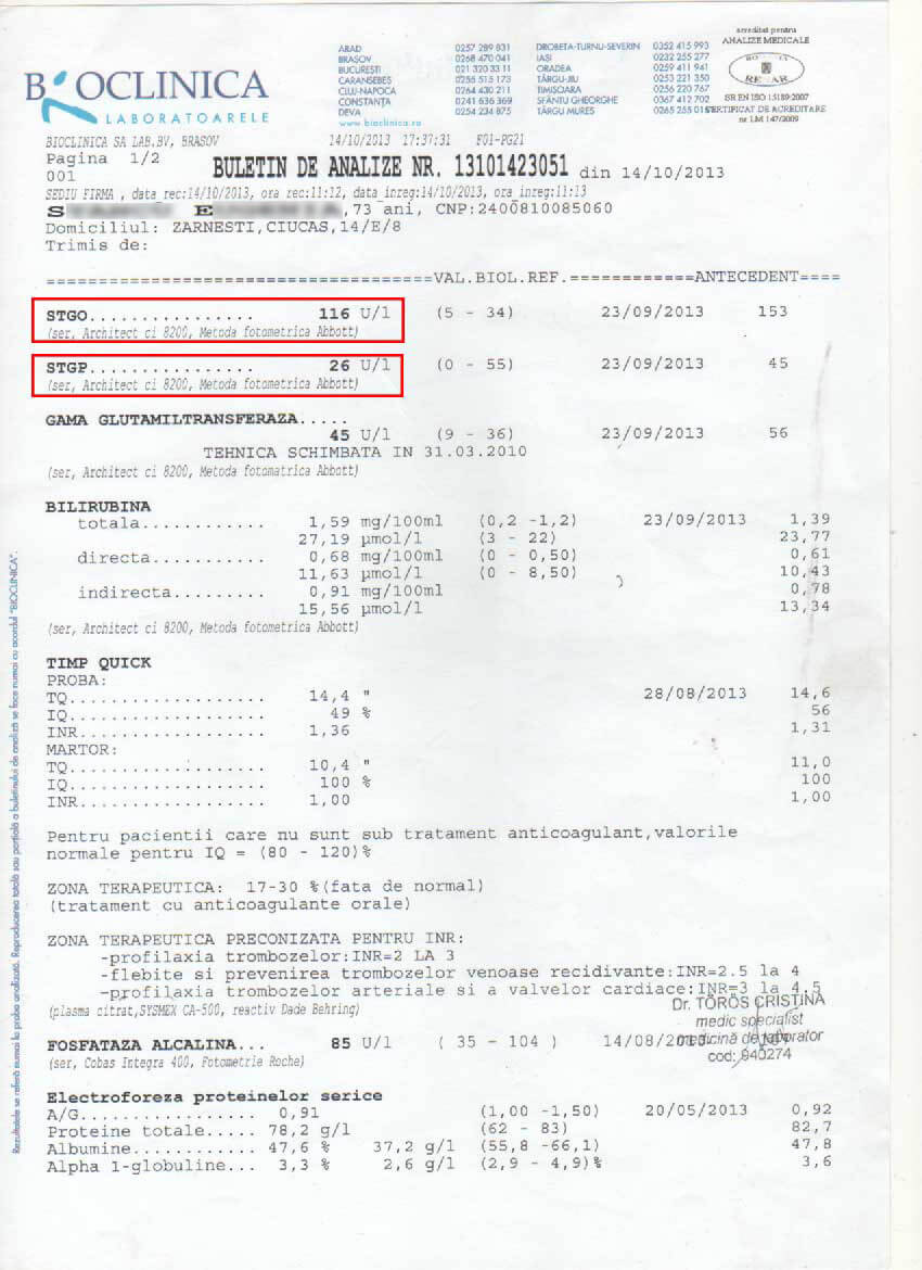blood test report - 2013-10-14