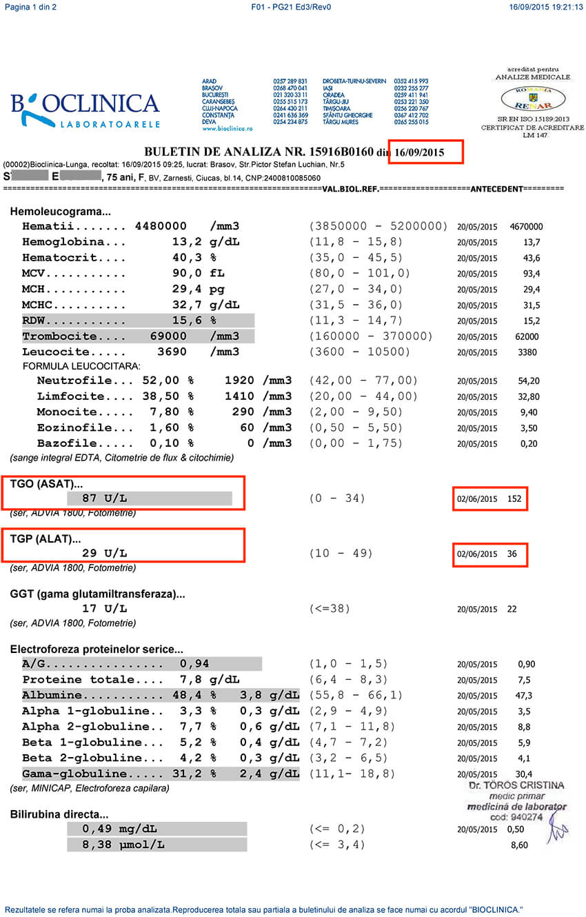 blood test report - 2015-09-16